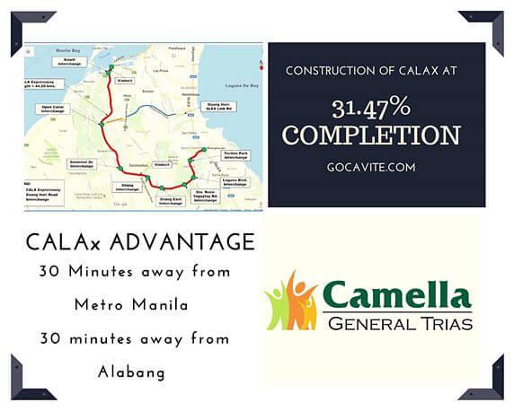 News regarding Camella General Trias.
